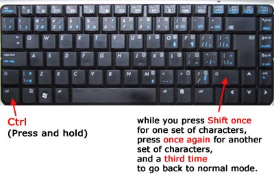 ctrl + fn + shift key