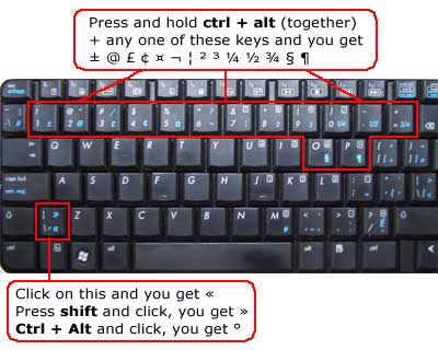 ctrl + alt special characters on laptop